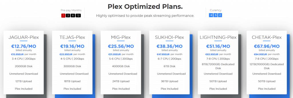 UltraSeedbox Plex Optimized Plans