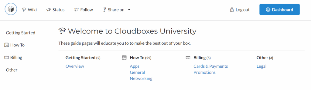 Cloudboxes.io Support and Wiki