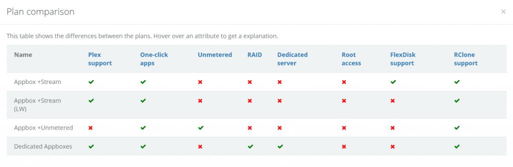 Bytesized-Hosting Plan Comparison